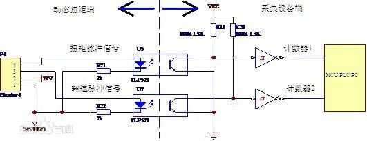 频率信号采集